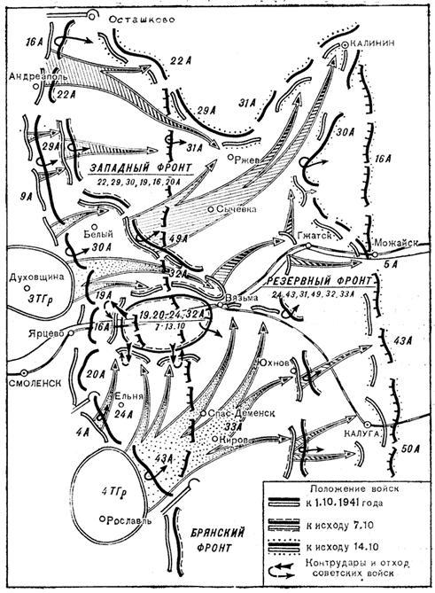 октября 1941 г. (схема с